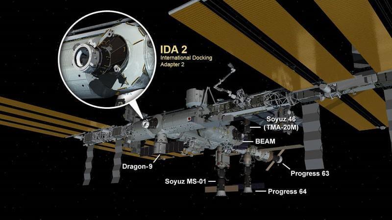 IDA Details