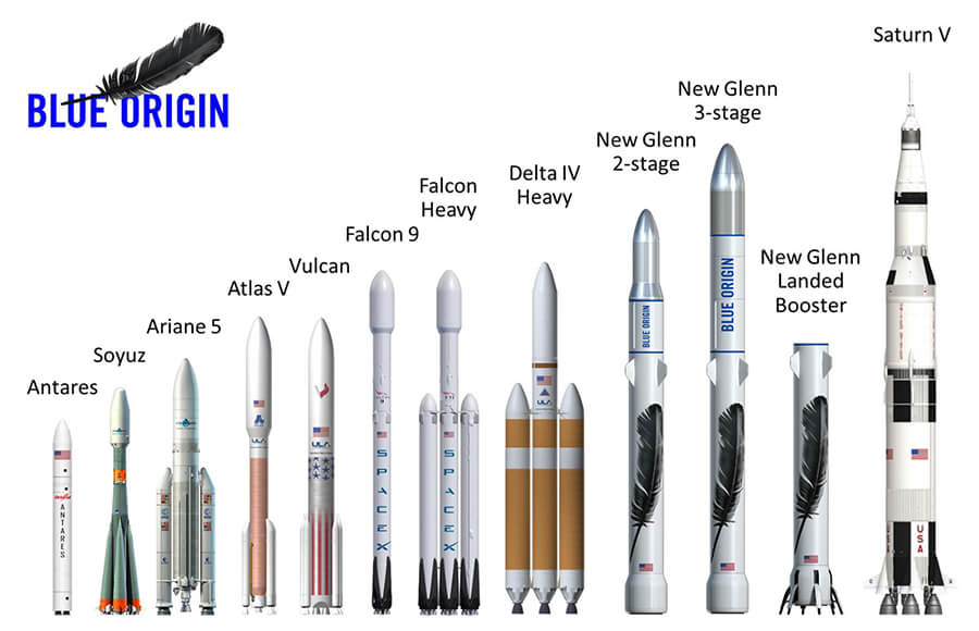 blue-origin-glenn2