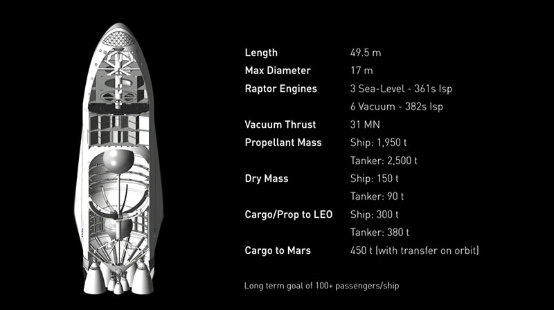 spacex-interplanetary-transport-system-5