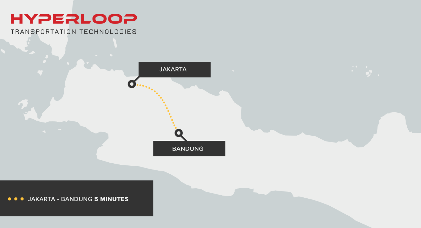 indonesia hyperloop